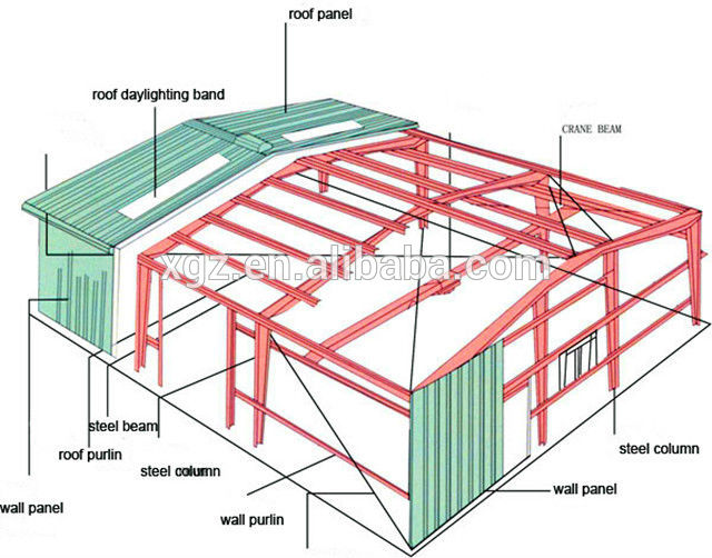 China Made Insulation Panel Prefabricated Industrial Warehouse/Workshops