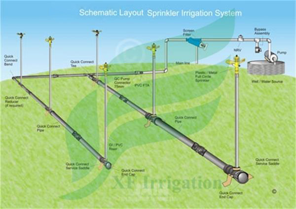 Agricultural Irrigation Parts : Quot brass big gun sprinkler with diffuser buy