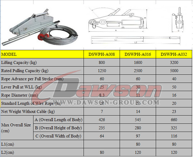 China Supplier Manual Wire Rope Winch - Buy Wire Rope Winch,China ...