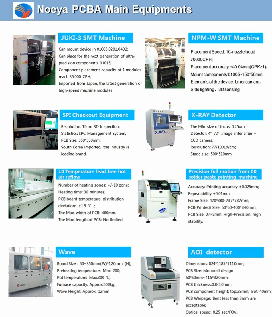 Oem Pcb Assembly Washing Machine Electronic Printed Circuit Board 1 Boardpcb Manufacturer