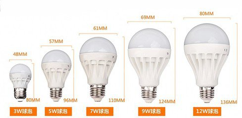 JIATEMING 15 w led wit lamp en led lamp skd