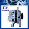 Wonder Group manufactured car alternator for MITSUBISHI