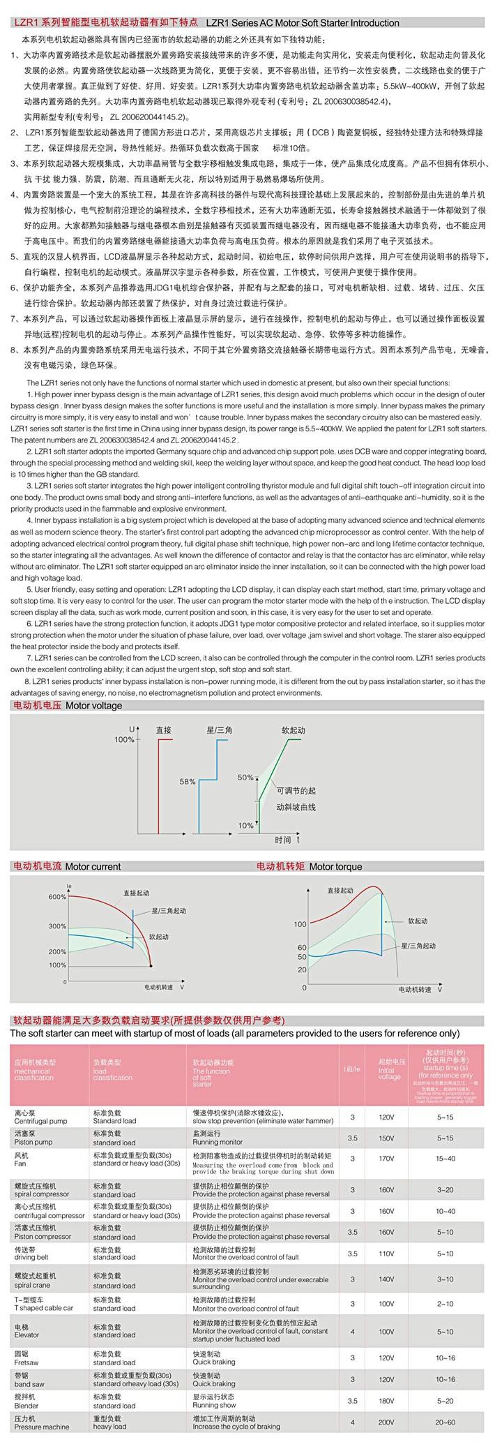 Lzr1j-5 5 Intelligent Motor Soft Starter
