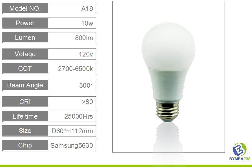 300 Degree Led Light Bulbs Dimmable 10% A19/a21,Smart Lighting Led ...