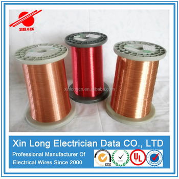 Manufacturer Cheap Price Electrical Copper Wire For Winding ...