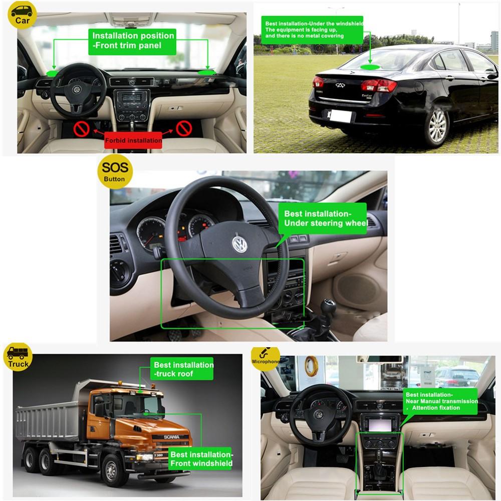 Car-GPS installation position