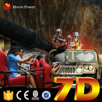 Alibaba Top 10 7d cinema germany for Amusement theme park