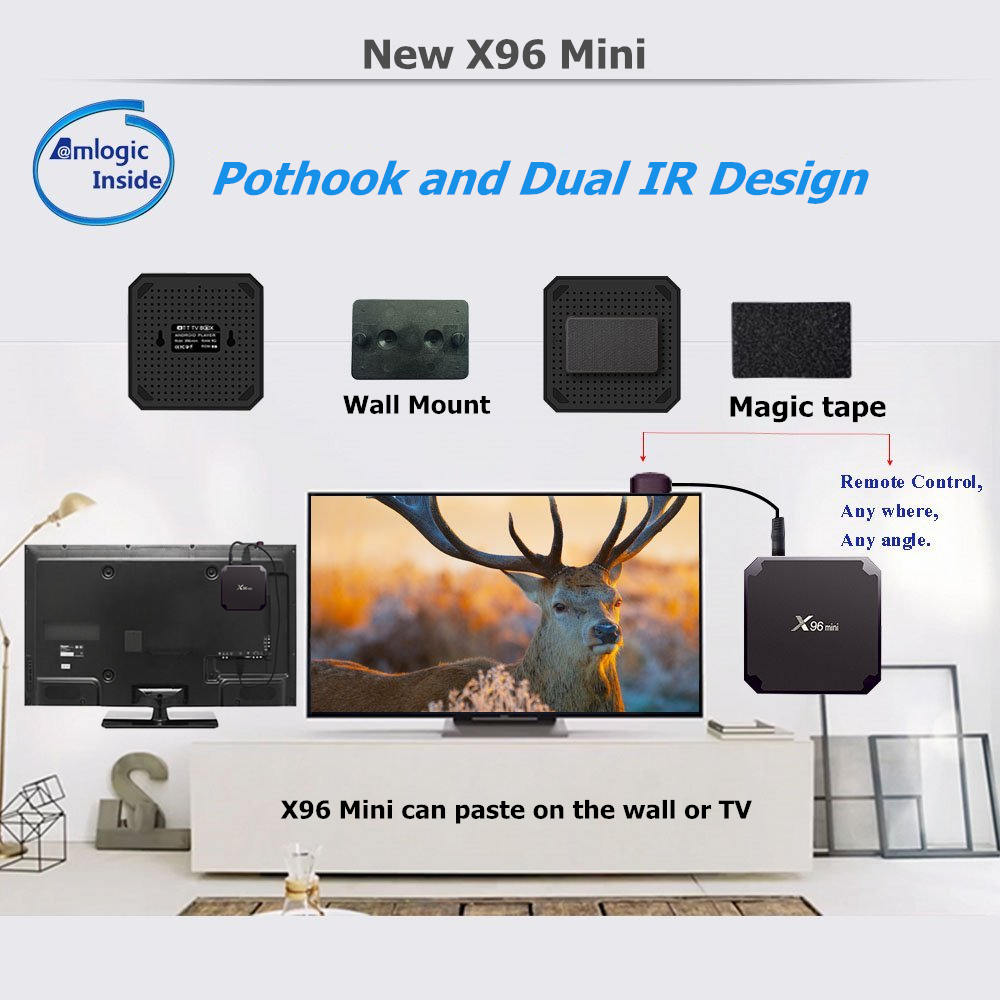Latest TV Box X96 Mini 1Gb 8Gb Amgolic S905W INSTALLED KDplayer 17.8 With Add-ons 4K Android 7.1 x96 set top box wifi tv box