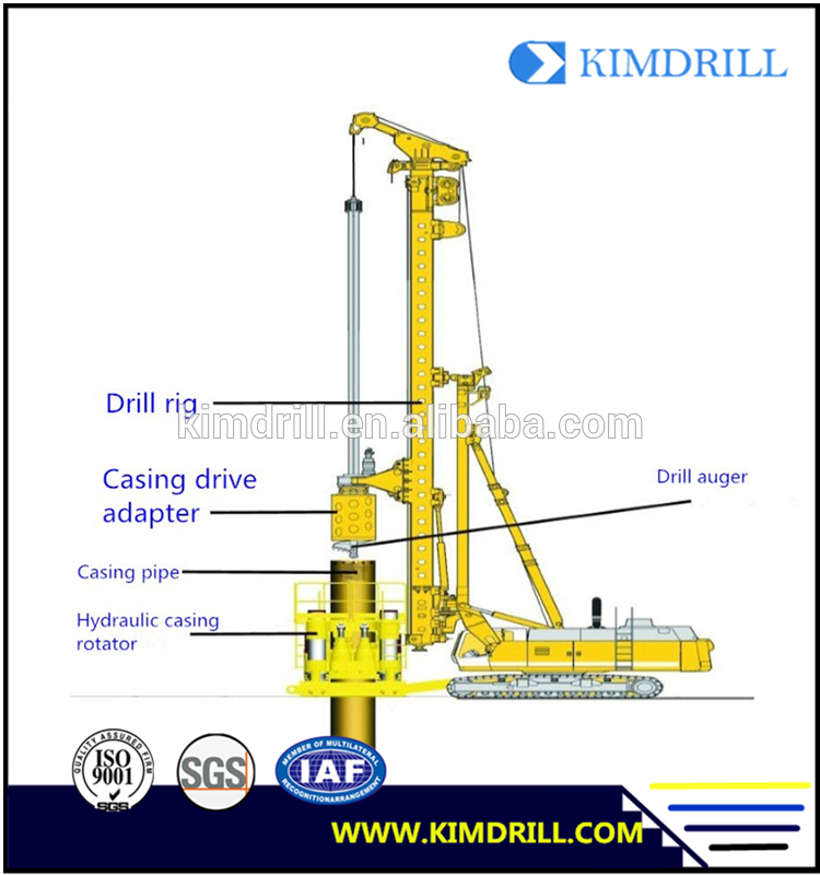 2017 most popular full casing rotator drilling cfa auger With Long-term Service