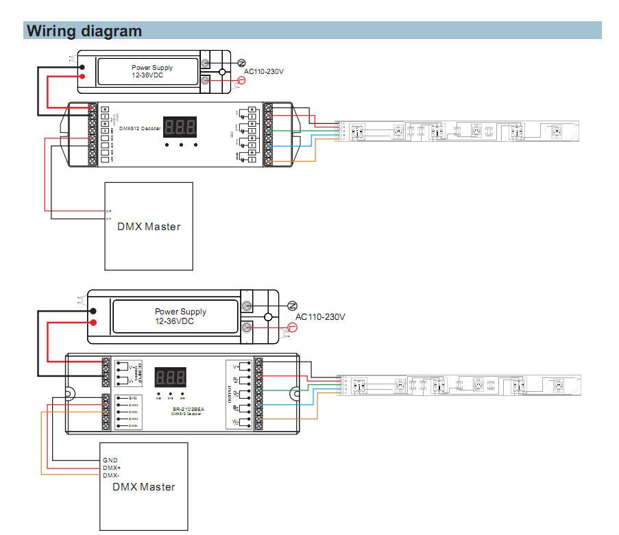 Xlr dmx to rj wiring diagram cat