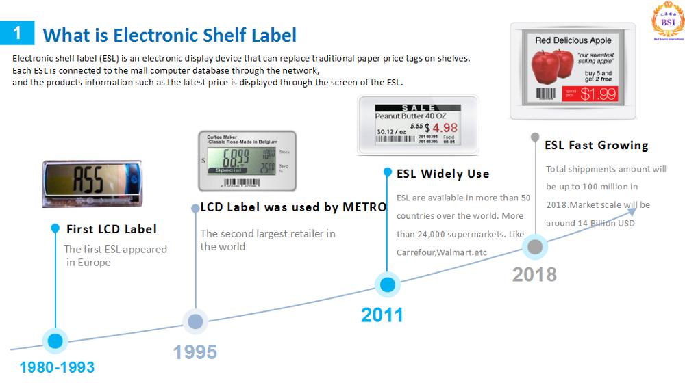 2 9inch Electronic Shelf Label Wireless Esl Tag Waterproof E Ink Display  Esl - Buy 2 9