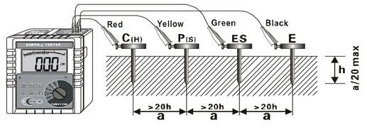 digital earth resistance soil resistivity meter