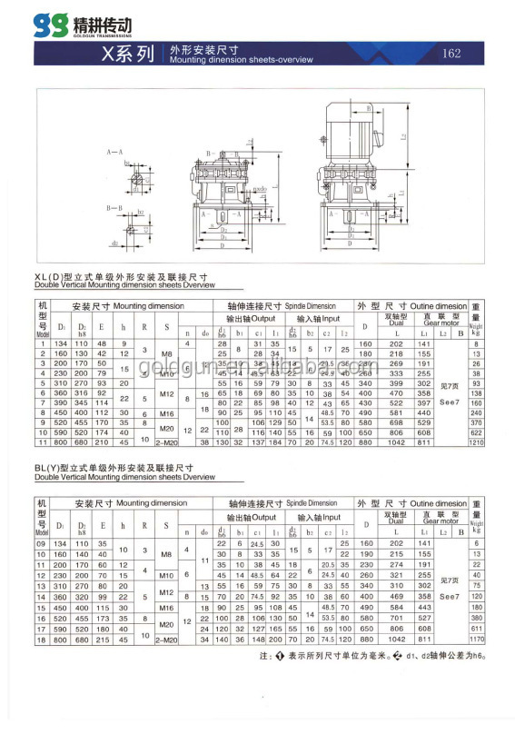 BLD2 Cycloidal Pin Wheel Speed Gearbox