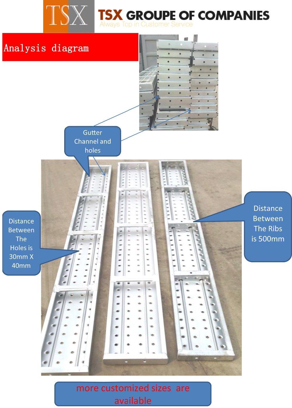 Safety Walk Boards : Tsx mp safety walk board steel used scaffolding boards