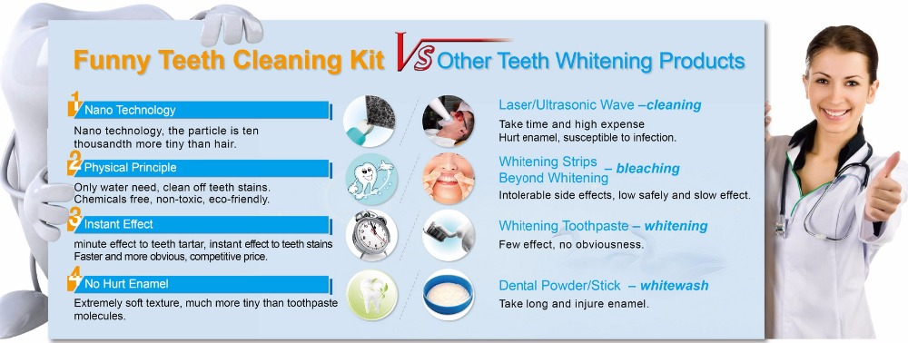 comparison of Customized beautiful smile Teeth whitening kit with water Only.jpg