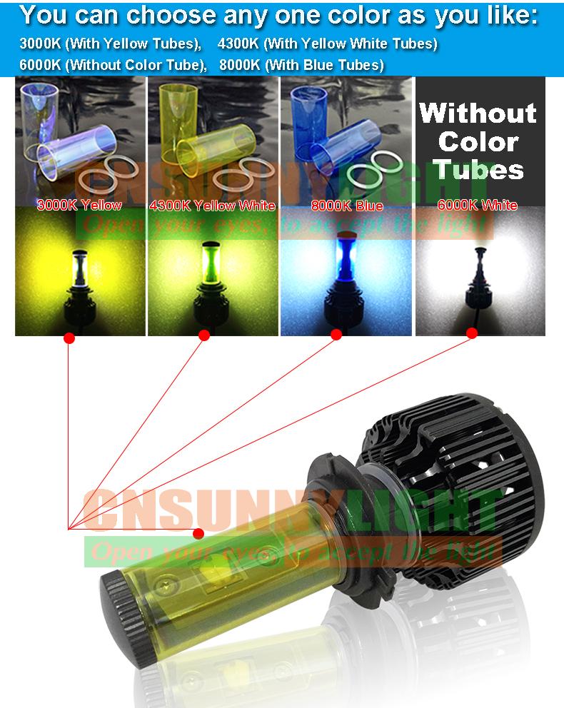 CNSUNNYLIGHT Car Headlights H7 LED Bulb Auto Front Bulb 60W  7200LM Automobiles Fog Headlamp 3000K 4300K 6000K 8000K With EMC (13)