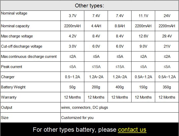 4000 mah 7.4 v siêu mỏng lipo KXD giá rẻ