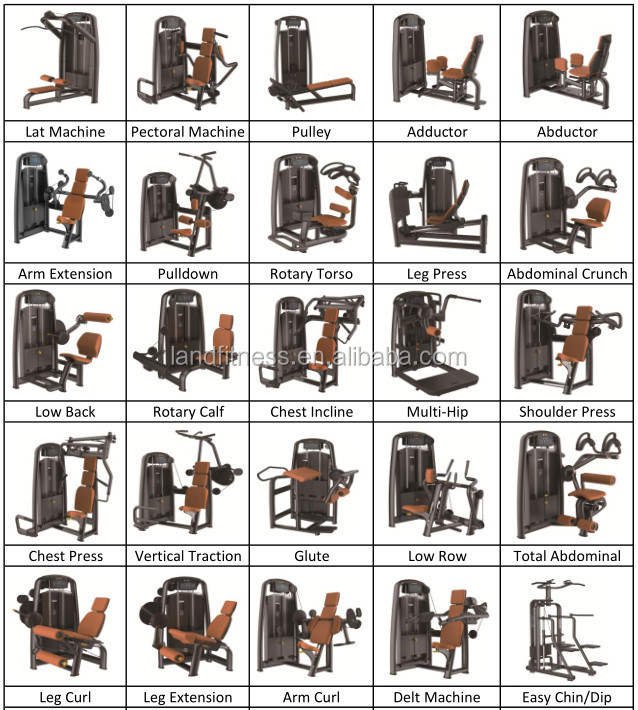 work out machine names