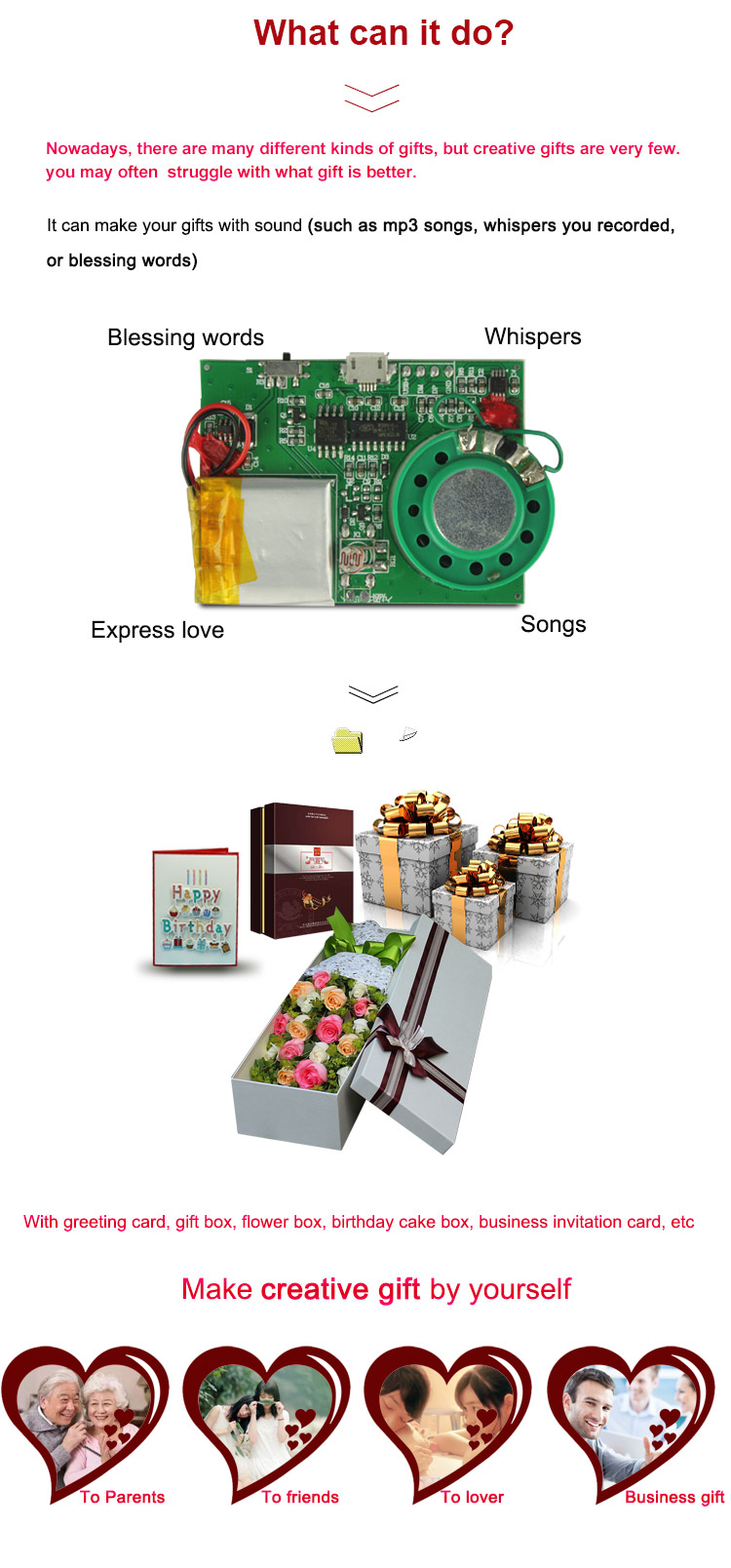 USB programmable MP3 sound module for greeting cards