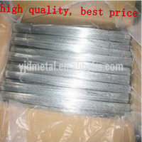 20 history manufacture galvanized redrawing wire