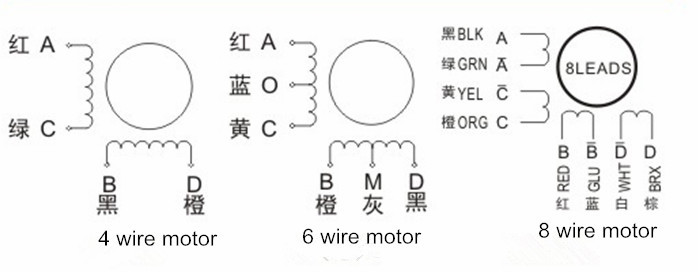 2 phase hybrid nema 14 stepper motor 35J1834-407