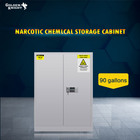 Industrial chemical toxic storage cabinet made in metal used in lab