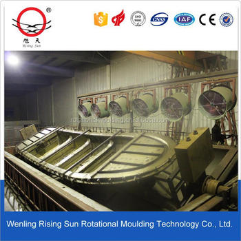 fishing boat mould for sale