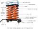 Factory direct supply movable scissor lift mobile electric hydraulic scissor lift