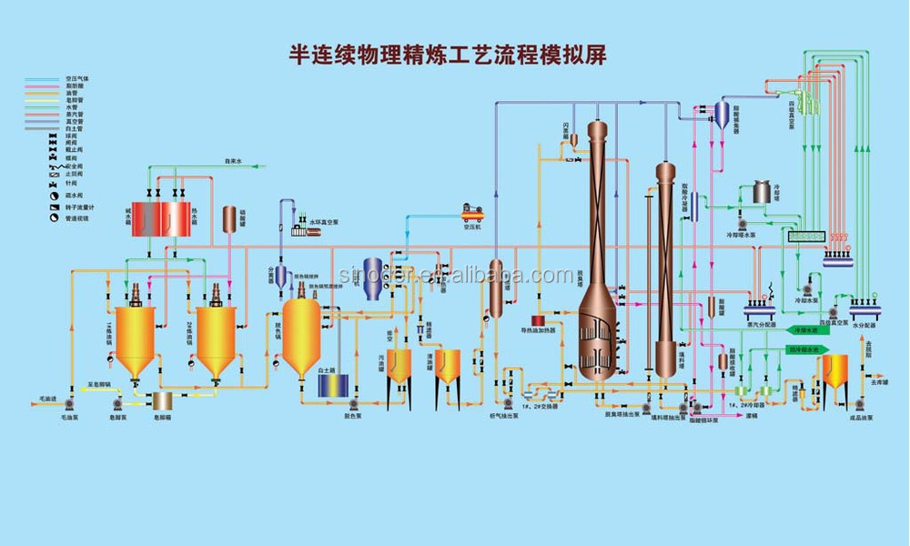 5-800T/D vegetable oil refinery equipment,cooking <a href=