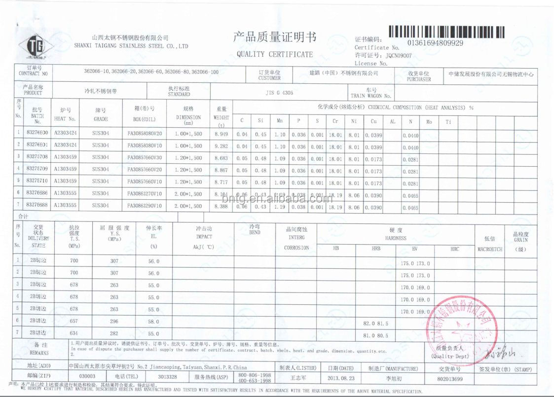 Sgs Bv Tuv Certificate 304 Stainless Steel Mill Test
