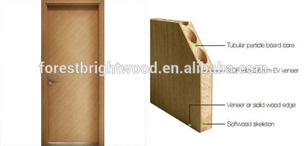 2015 hotsale single veneered laminated flush doors designs for Solid core flush wood doors