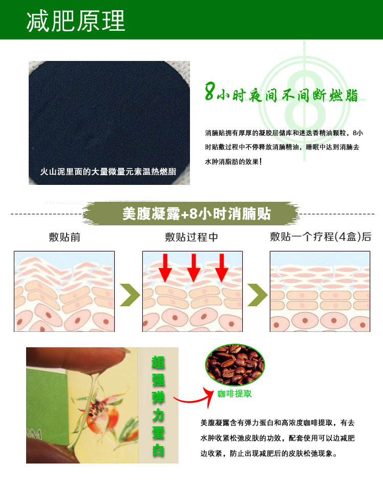 Weight Loss Slimming Patch Tummy Reduce Fat Belly Detox