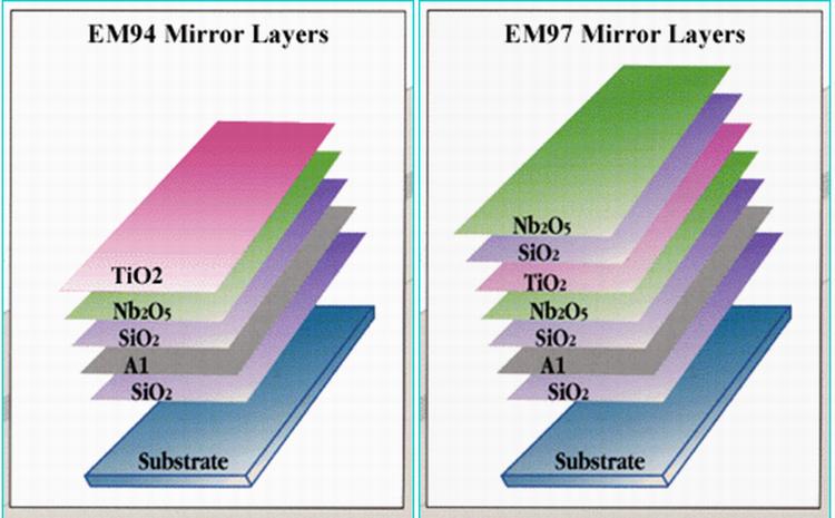 Enhanced Reflective Mirror