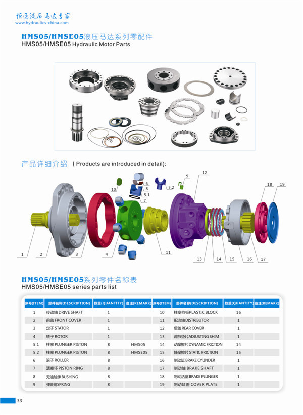 Poclain Ms Ms02 Mse02 Ms05 Mse05 Ms08 Mse08 Ms11 Mse11 Ms18 Mse18 Ms25 Ms35 Ms50 Ms83 Hydraulic Motor Spare Parts And Seal Kit Buy Poclain Hydraulic
