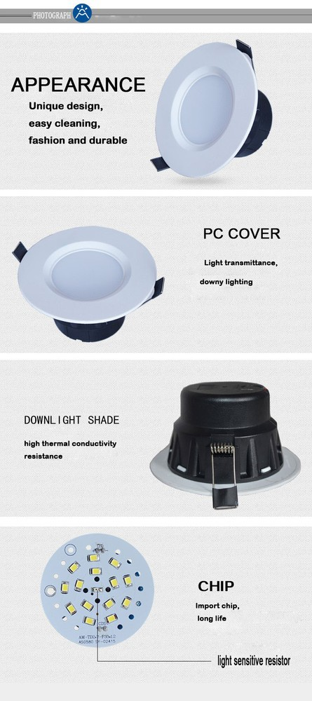 New 360 Degree AC85-265V Powered LED downlight Sensor Switch Micro Motion Sensor