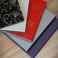 Leading manufacturer aluminium composite panel technical specification