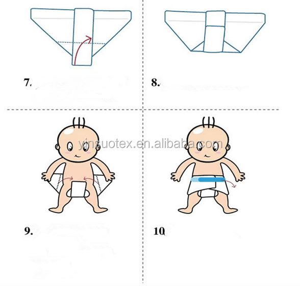 absorption of different cloth diapers Look similar to a prefold diaper so that they may be folded for customized absorption in your cloth diapers diaper doublers have a slightly different function.