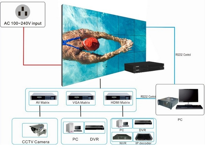 46-55-makes-4x3-led-display-big-video-wall-advertising-lcd-multi-media-player-totem-digital