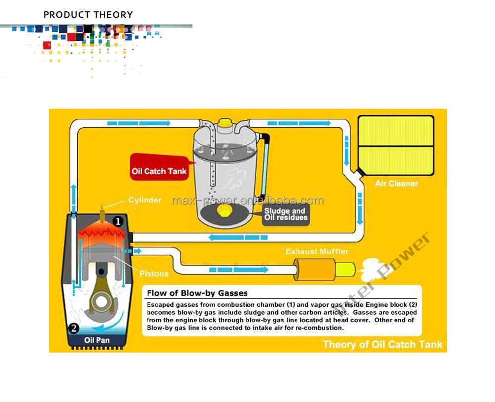 aluminum auto oil catch tank fuel tank black buy oil. Black Bedroom Furniture Sets. Home Design Ideas