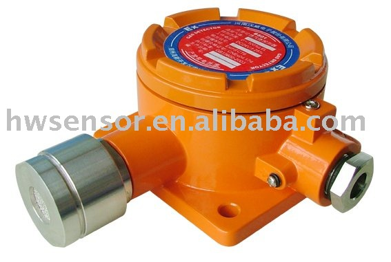 Fixed Gas Detector With Atex