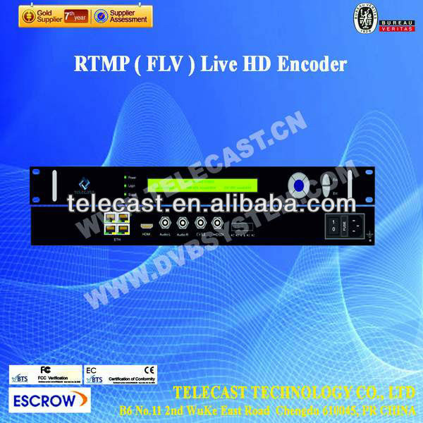 Best sale IPTV Encoder