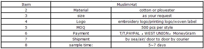 f7af63333 Muslim Men Kufi Hat Omani Style Skull Cap Bangladesh Muslim Cap Arabic Cap  - Buy Arabic Cap,Muslim Prayer Cap,Muslim Mens Prayer Caps Product on ...
