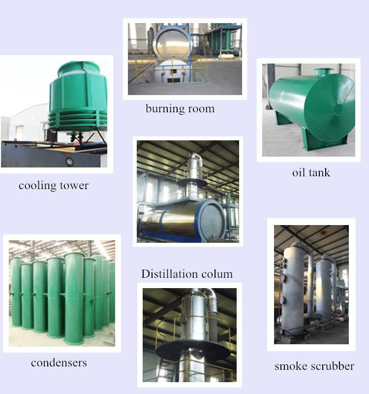 Waste Oil Recycling Plant Used Engine Oil To Diesel Distillation Machine Buy Waste Oil