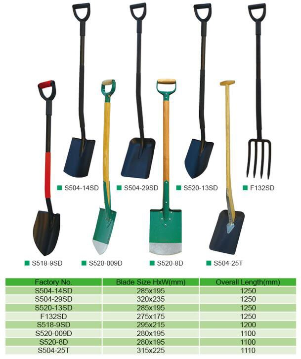 Types of garden tools names garden ftempo for Kinds of gardening tools