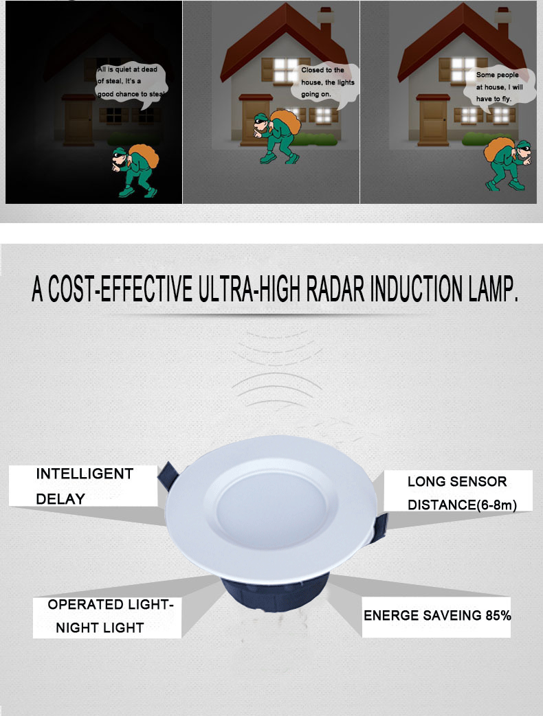 China wholesale motion sensor round 3w 4w 7w 10w dimmable cob led downlight
