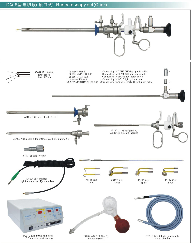 Inside Endoscopy Room: Medical Diagnostic Endoscopy Machine/ Resectoscope Urology