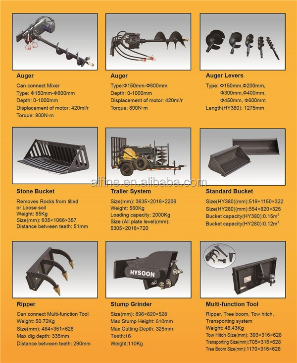 China manufacturer cheap skid steer loader attachments
