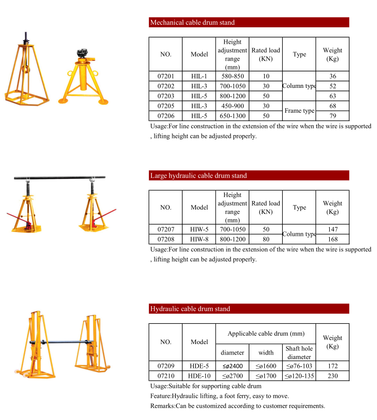 Good Quality Hydraulic Wire Rope Cable Stand Cable Drum Jack Cable ...