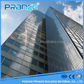 Popular New Design Curtain Wall Types