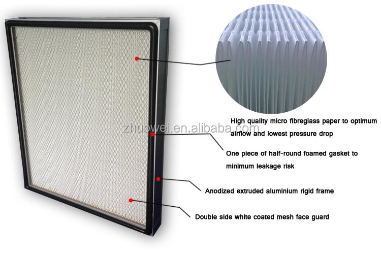 Hepa Air Filter With Aluminum Foil Separator,Vacuum Cleaner Hepa ...